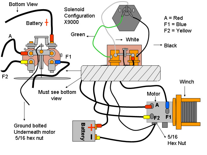 Warn Atv Winch Control Wiring - Block And Schematic Diagrams •