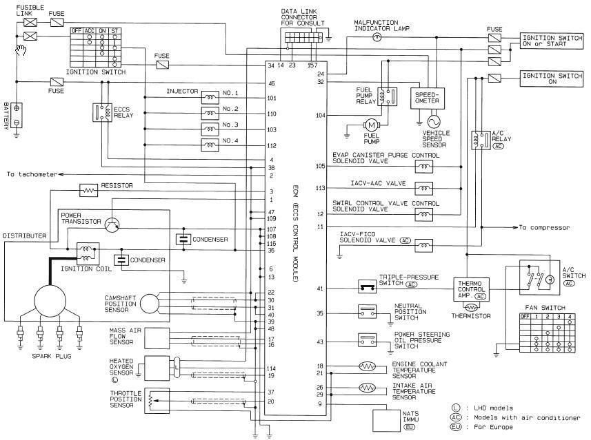 2002 Nissan Altima Wiring Diagram Nilzanet – 2002 Nissan Altima Wiring Diagram